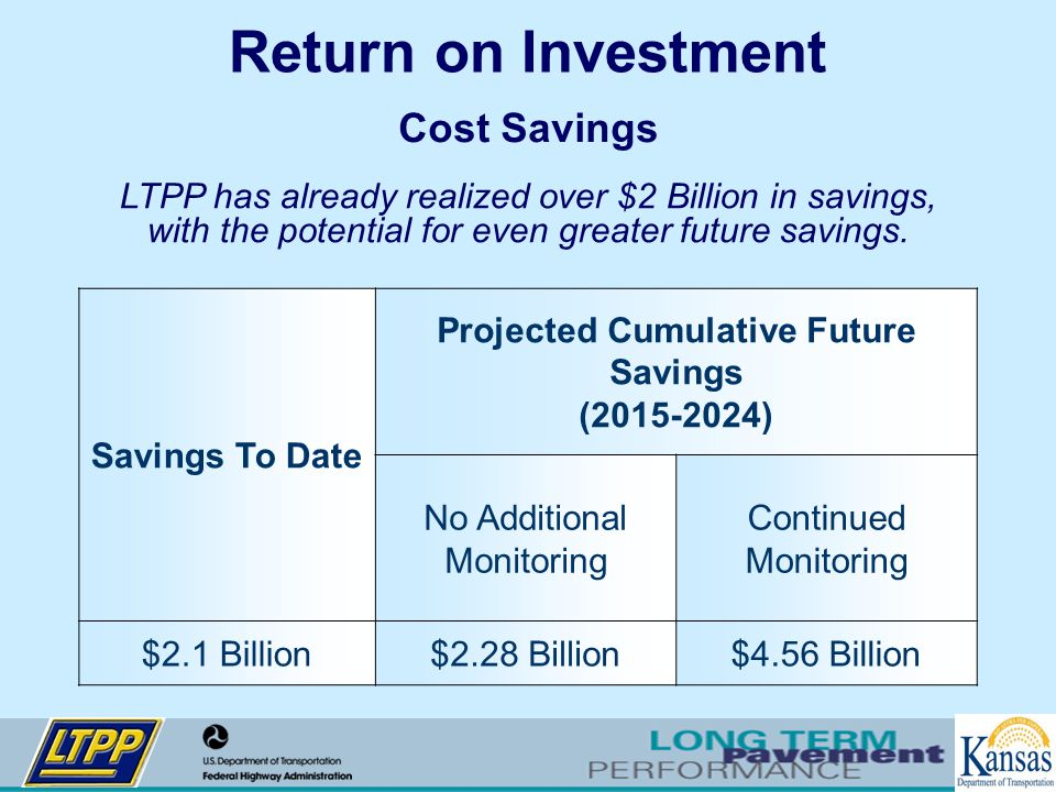 Return on Investment Cost Savings Savings To Date Projected Cumulative Future Savings (2015-2024) No Additional Monitoring Continued Monitoring $2.1 Billion$2.28 Billion$4.56 Billion LTPP has already realized over $2 Billion in savings, with the potential for even greater future savings.