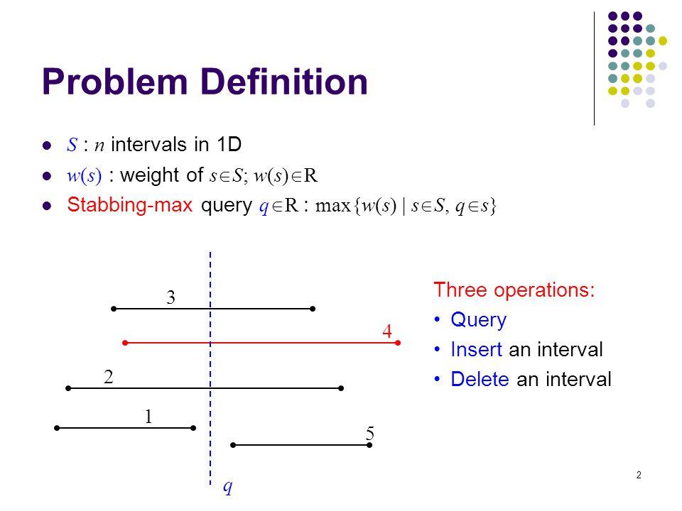 2 Problem Definition S : n intervals in 1D w(s) : weight of s  S; w(s)  R Stabbing-max query q  R : max{w(s) | s  S, q  s} q 2 3 4 5 1 Three oper