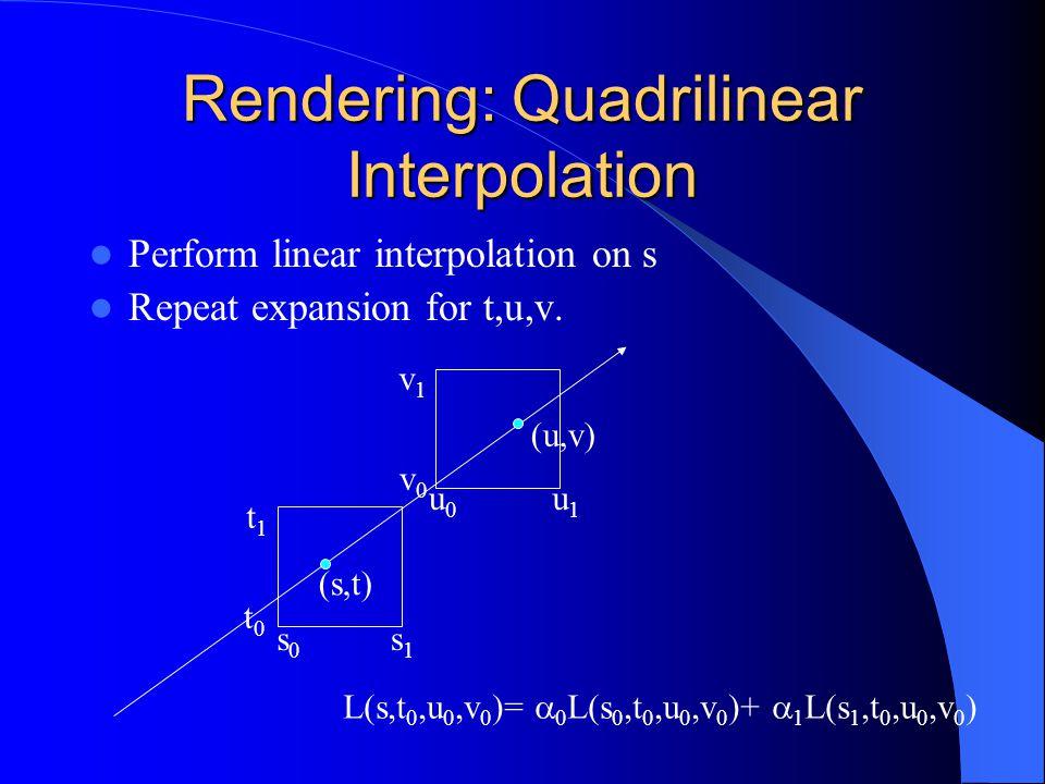 Rendering: Quadrilinear Interpolation Perform linear interpolation on s Repeat expansion for t,u,v.