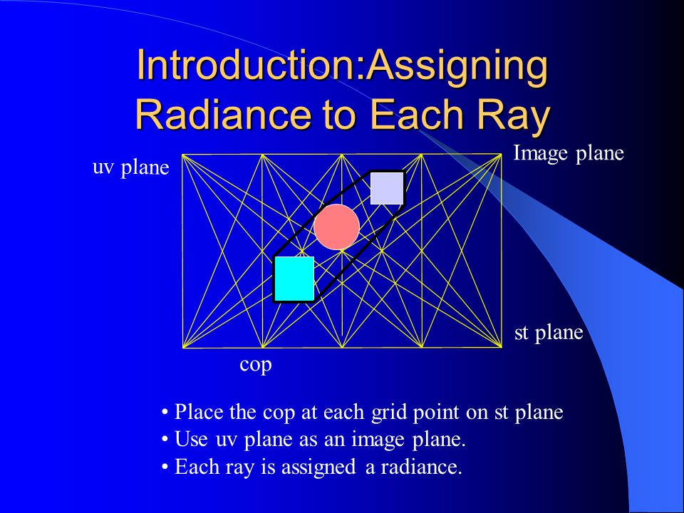 Introduction:Assigning Radiance to Each Ray st plane uv plane cop Image plane Place the cop at each grid point on st plane Use uv plane as an image pl