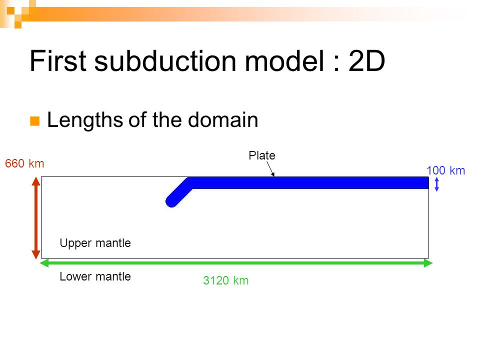 First subduction model : 2D Lengths of the domain 3120 km 660 km Plate Upper mantle Lower mantle 100 km