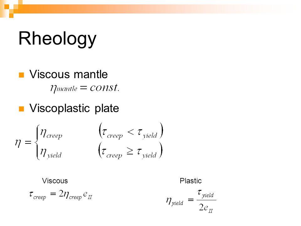 Rheology Viscous mantle Viscoplastic plate ViscousPlastic