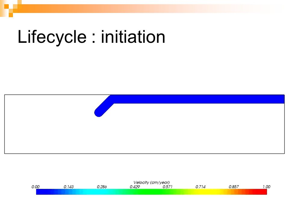 Lifecycle : initiation