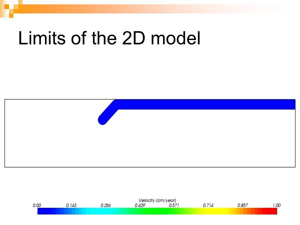 Limits of the 2D model