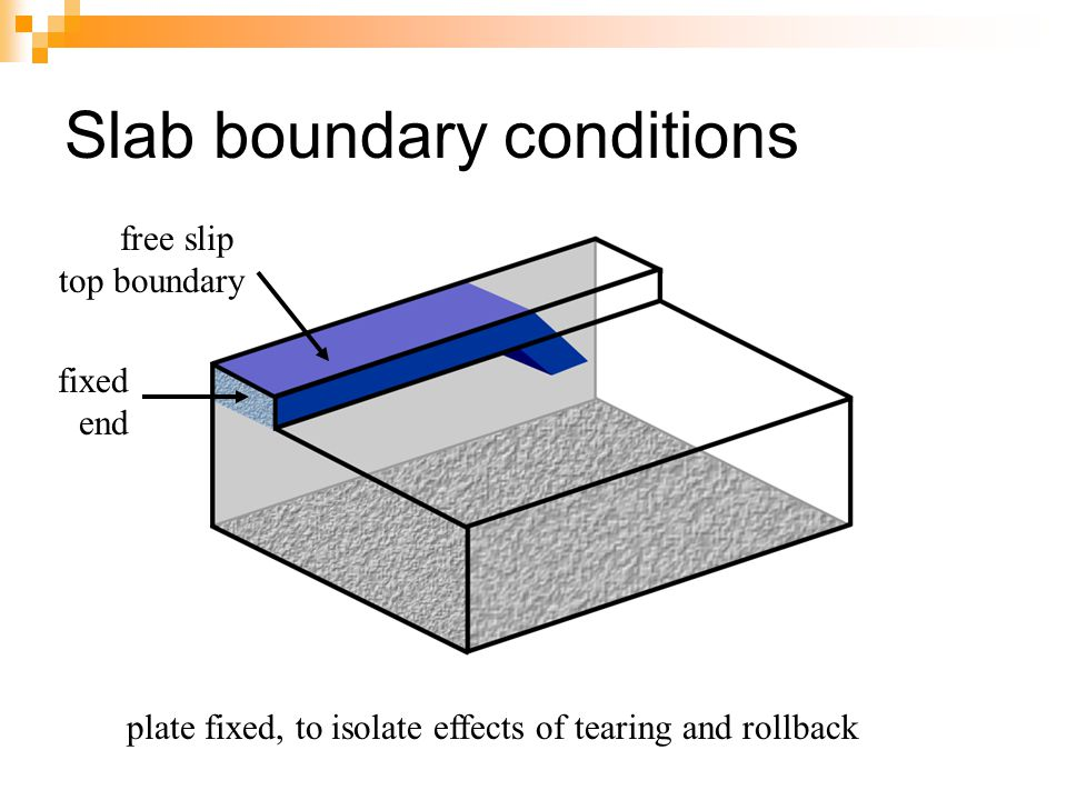Slab boundary conditions plate fixed, to isolate effects of tearing and rollback fixed end free slip top boundary