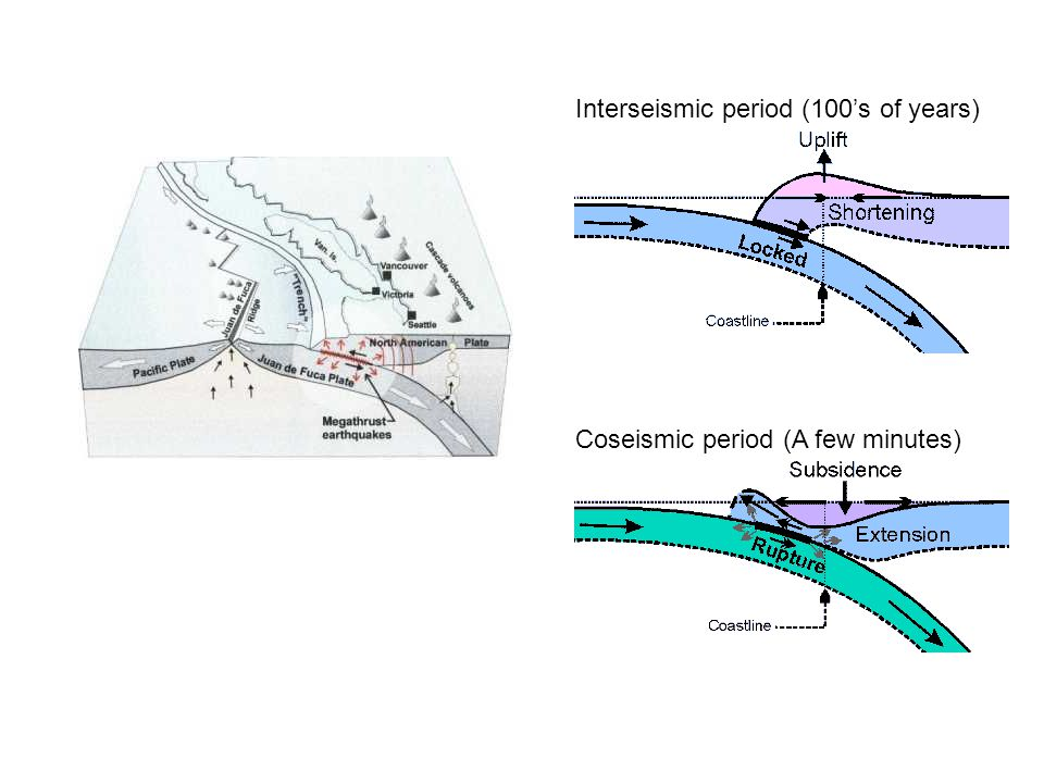 Click for Generation of magma in subduction zone