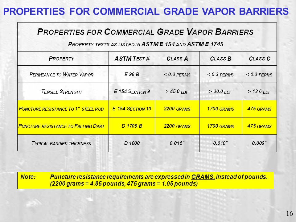 16 PROPERTIES FOR COMMERCIAL GRADE VAPOR BARRIERS Note: Puncture resistance requirements are expressed in GRAMS, instead of pounds.