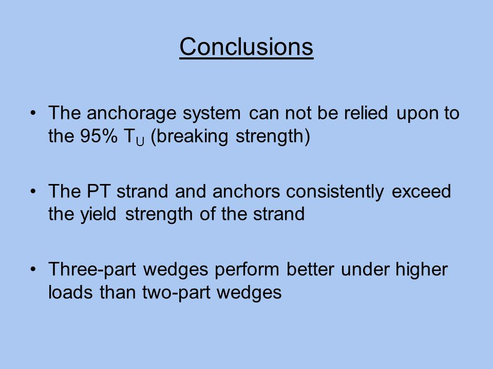 Conclusions The anchorage system can not be relied upon to the 95% T U (breaking strength) The PT strand and anchors consistently exceed the yield str