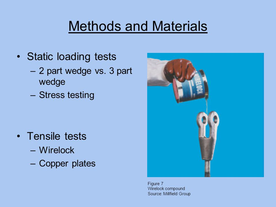 Methods and Materials Static loading tests –2 part wedge vs. 3 part wedge –Stress testing Tensile tests –Wirelock –Copper plates Figure 7 Wirelock com