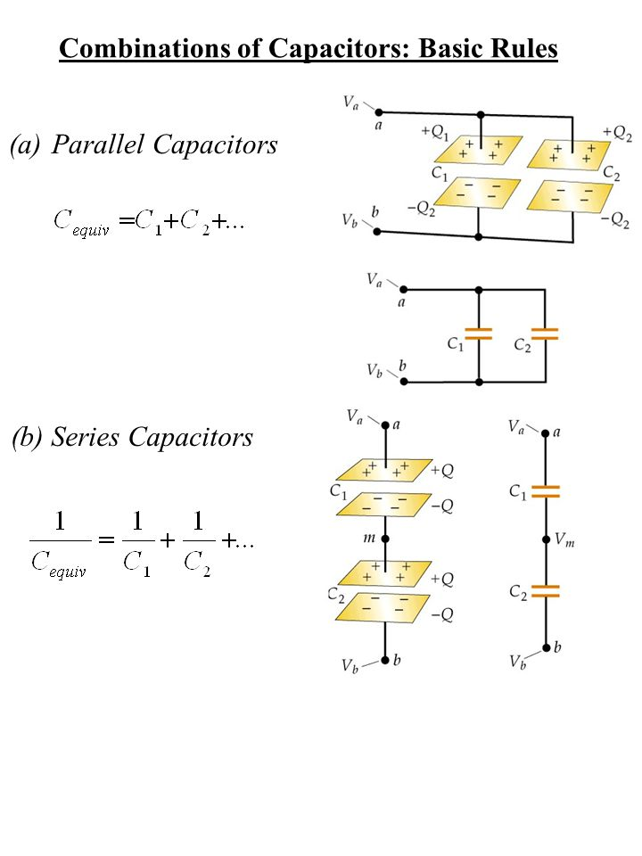 Exercise: Calculate the effective capacitance for the following network