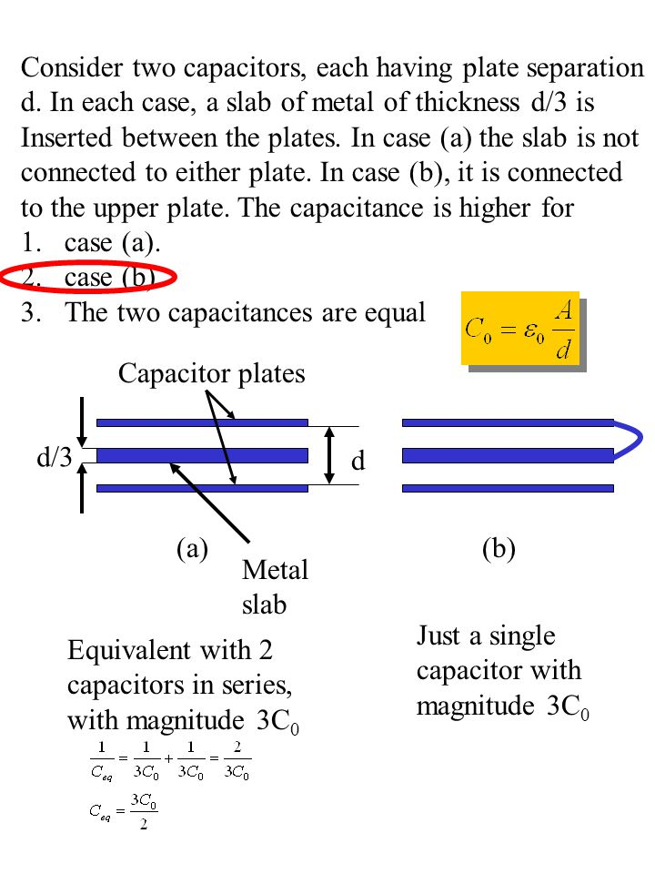 Insert dielectric Dielectrics in electric field