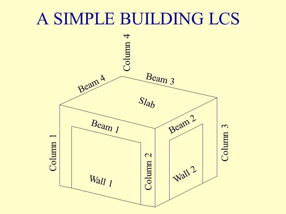 A SIMPLE BUILDING LCS Slab Beam 1 Beam 2 Beam 3 Beam 4 Column 1 Column 2 Column 3 Column 4 Wall 1 Wall 2