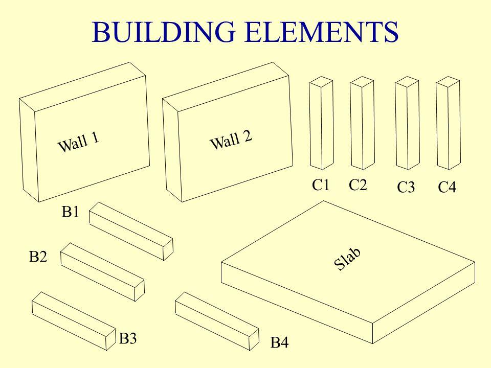 BUILDING ELEMENTS C1C2 C3C4 Slab Wall 1 Wall 2 B1 B2 B3 B4