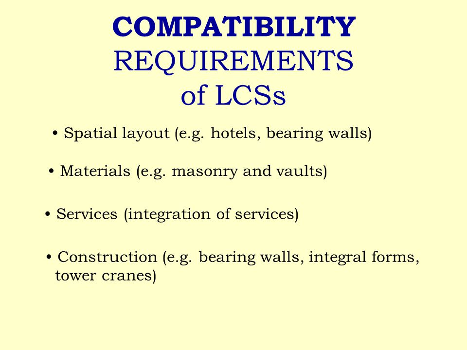 COMPATIBILITY REQUIREMENTS of LCSs Spatial layout (e.g.