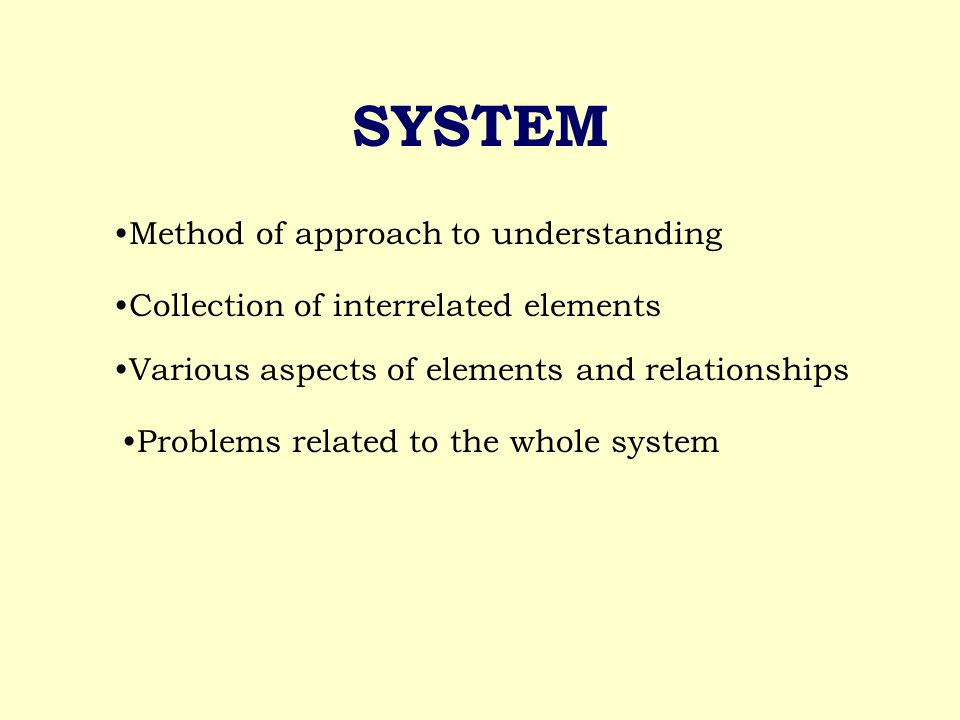 SYSTEM Method of approach to understanding Collection of interrelated elements Various aspects of elements and relationships Problems related to the whole system
