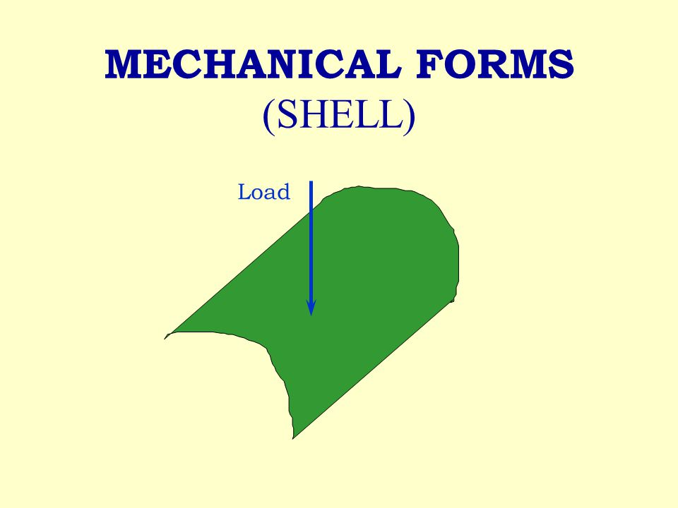 MECHANICAL FORMS (SHELL) Load