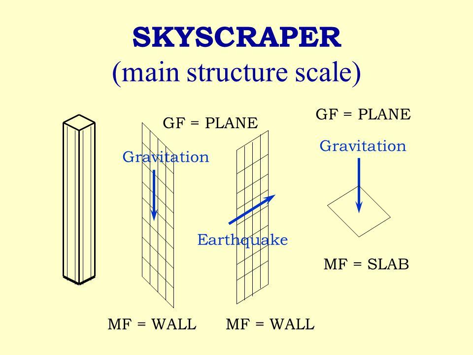 SKYSCRAPER (main structure scale) GF = PLANE Gravitation MF = SLAB MF = WALL Gravitation MF = WALL Earthquake