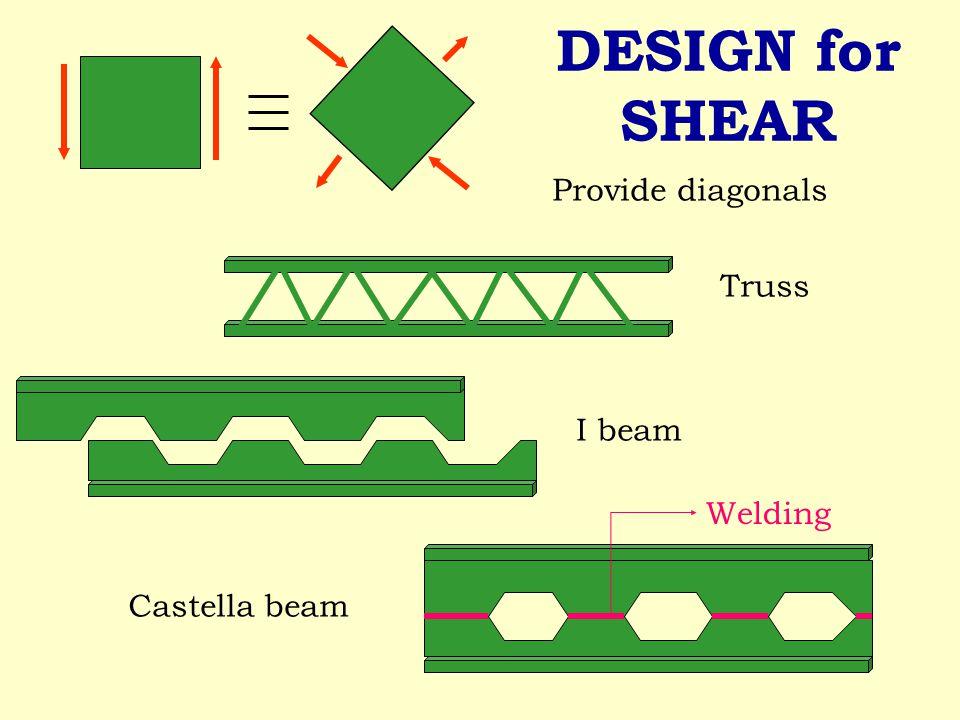 DESIGN for SHEAR Truss Provide diagonals I beam Castella beam Welding