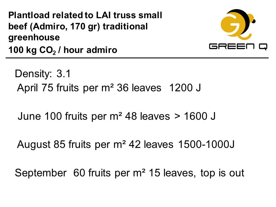 Plantload related to LAI truss small beef (Admiro, 170 gr) traditional greenhouse 100 kg CO 2 / hour admiro Density: 3.1 April 75 fruits per m² 36 lea