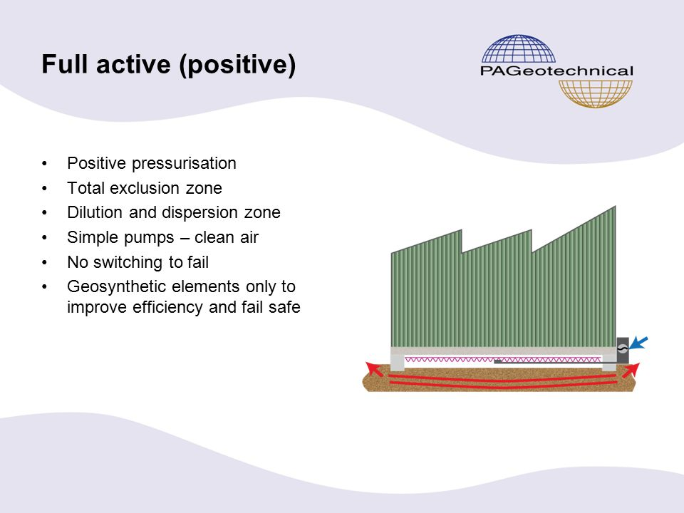 Full active (positive) Positive pressurisation Total exclusion zone Dilution and dispersion zone Simple pumps – clean air No switching to fail Geosynthetic elements only to improve efficiency and fail safe