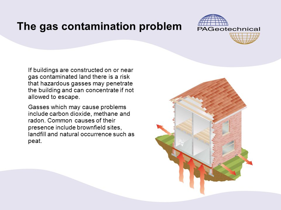 Start with the site Information is key, quality and quantity should be in line with expectations Analysis is based on Gas Screening Values Professional judgement should be used.