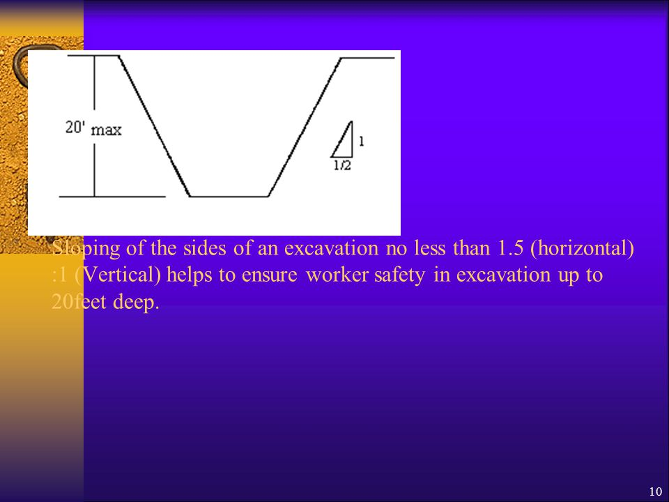 10 Sloping of the sides of an excavation no less than 1.5 (horizontal) :1 (Vertical) helps to ensure worker safety in excavation up to 20feet deep.