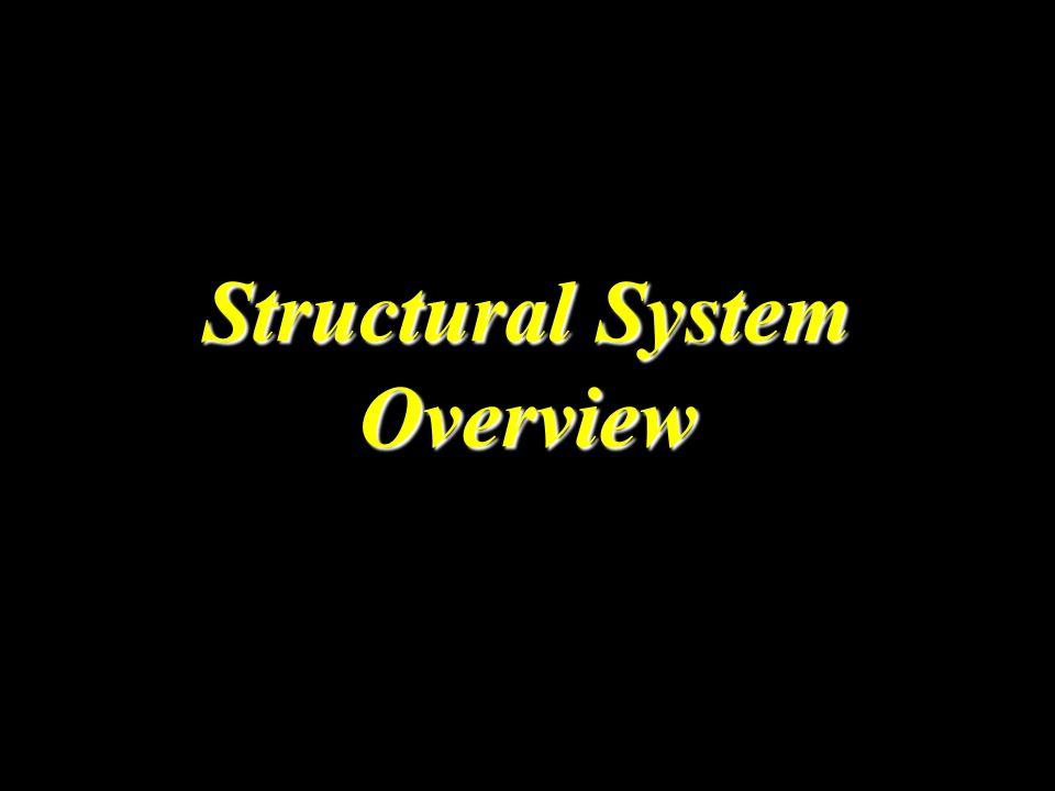 2 Buildings' Elements Roof Beam(RB) Beam(B) Ground Beam(GB) Column(C) Slab(S) Footing(F)