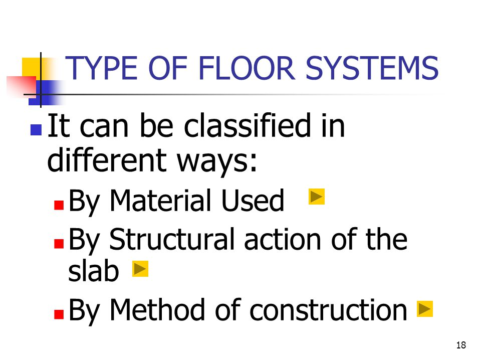 18 TYPE OF FLOOR SYSTEMS It can be classified in different ways: By Material Used By Structural action of the slab By Method of construction
