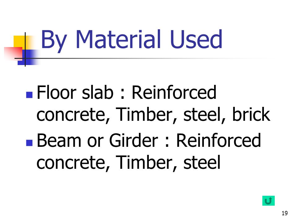 19 By Material Used Floor slab : Reinforced concrete, Timber, steel, brick Beam or Girder : Reinforced concrete, Timber, steel