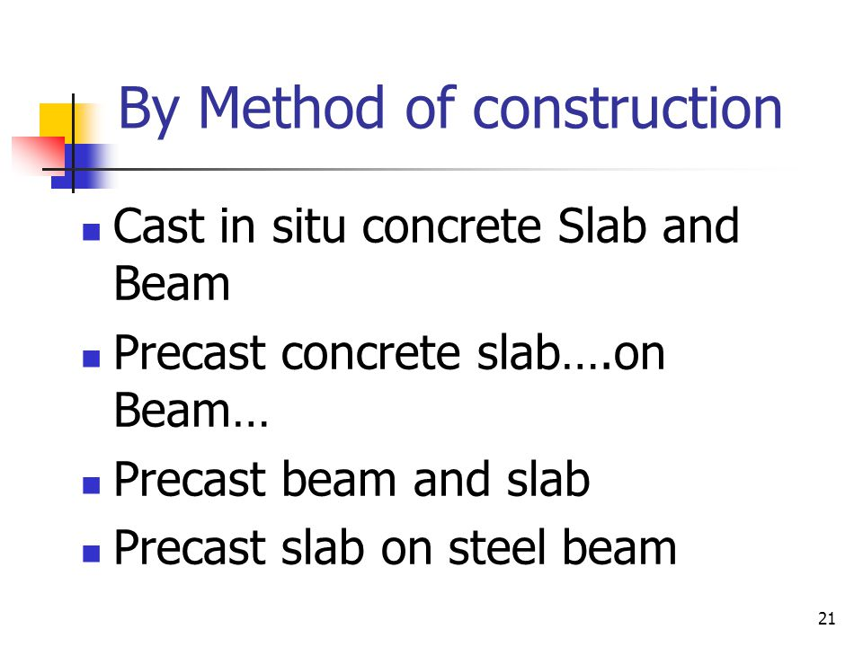 21 By Method of construction Cast in situ concrete Slab and Beam Precast concrete slab….on Beam… Precast beam and slab Precast slab on steel beam