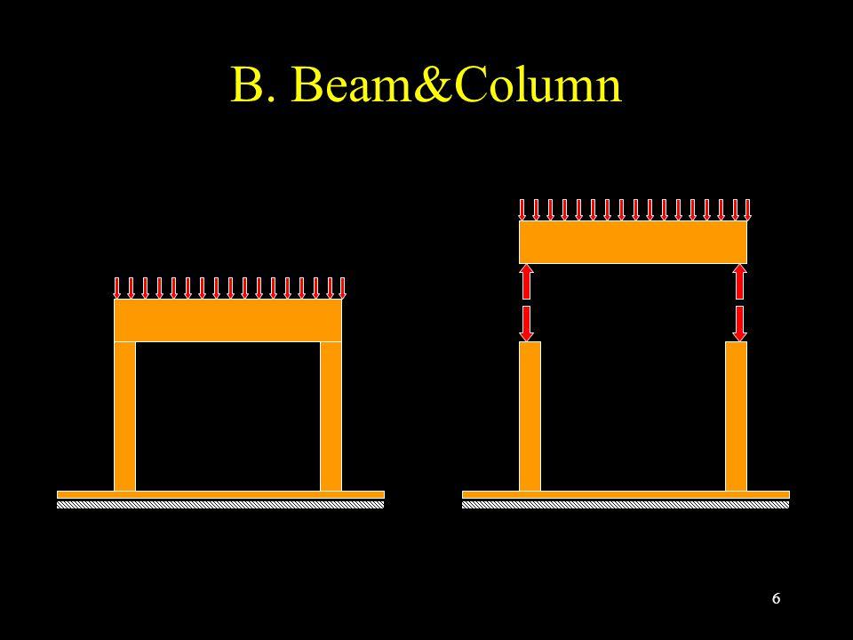 7 Truss vs. Frame