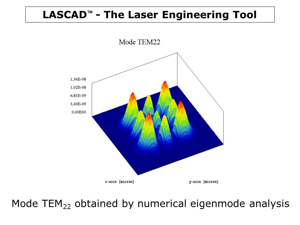LASCAD  - The Laser Engineering Tool Mode TEM 22 obtained by numerical eigenmode analysis