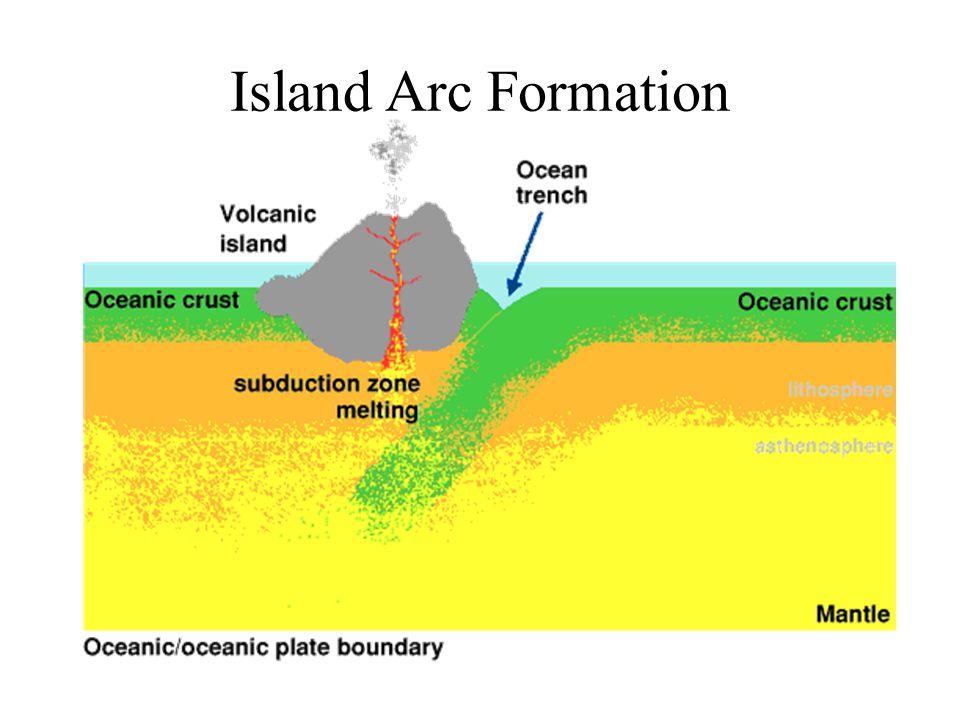 Island Arc Formation