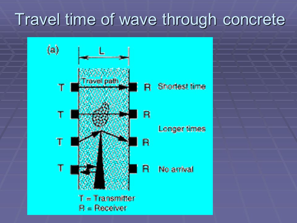 Travel time of wave through concrete