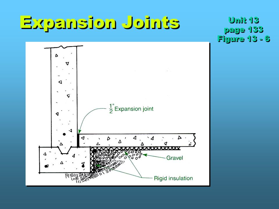 Expansion Joints Unit 13 page 133 Figure 13 - 6 Unit 13 page 133 Figure 13 - 6