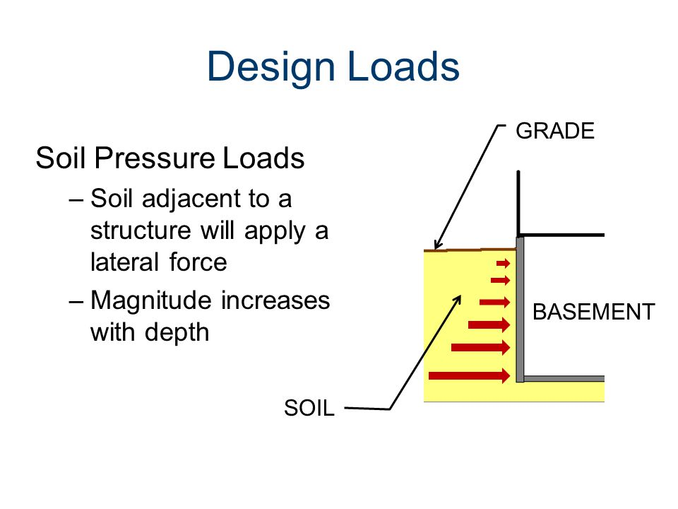Design Loads Soil Pressure Loads –Soil adjacent to a structure will apply a lateral force –Magnitude increases with depth GRADE BASEMENT SOIL
