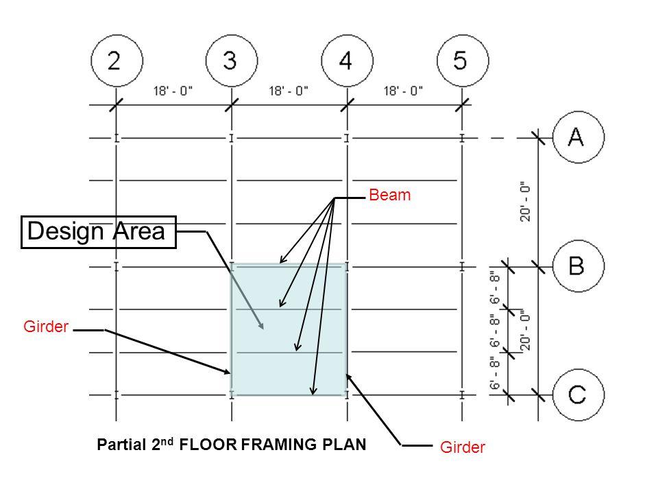 Partial 2 nd FLOOR FRAMING PLAN Design Area Beam Girder