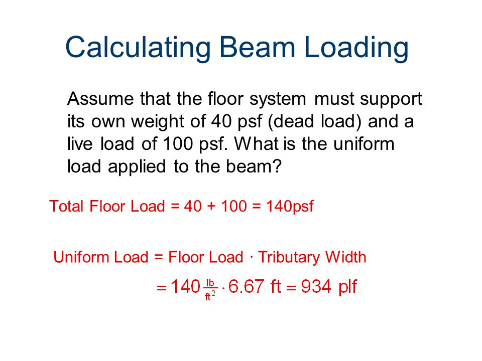 Calculating Beam Loading Assume that the floor system must support its own weight of 40 psf (dead load) and a live load of 100 psf. What is the unifor