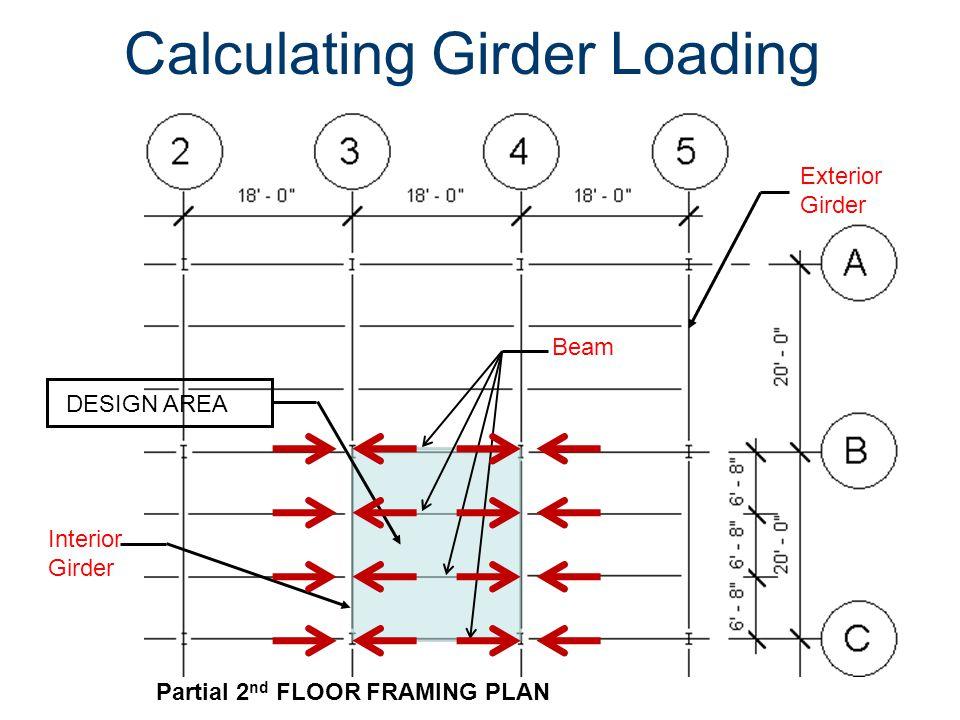 Calculating Girder Loading Partial 2 nd FLOOR FRAMING PLAN Beam Exterior Girder Interior Girder DESIGN AREA