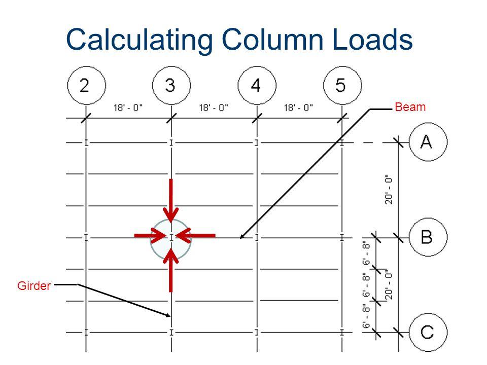 Calculating Column Loads Beam Girder Calculating Column Loads