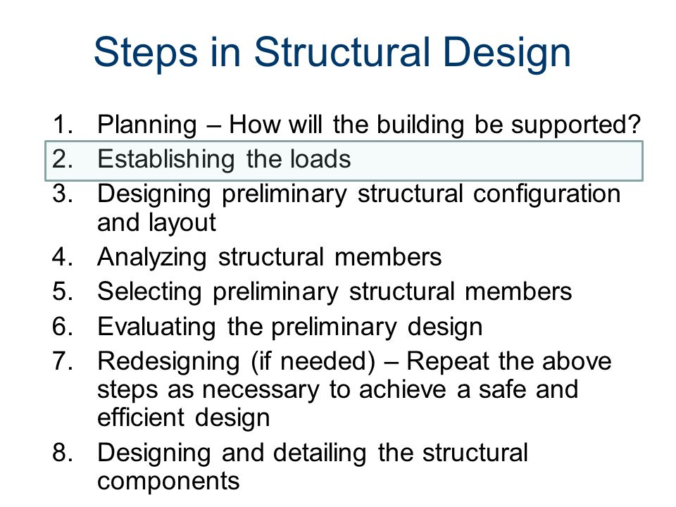 Steps in Structural Design 1.Planning – How will the building be supported? 2.Establishing the loads 3.Designing preliminary structural configuration