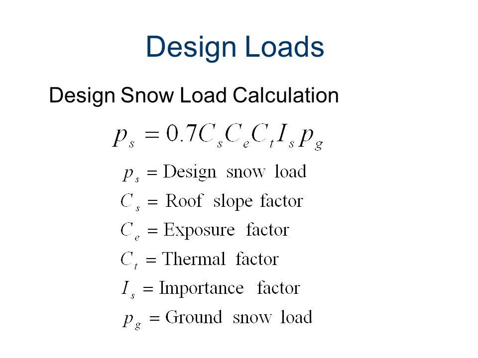 Design Loads Design Snow Load Calculation