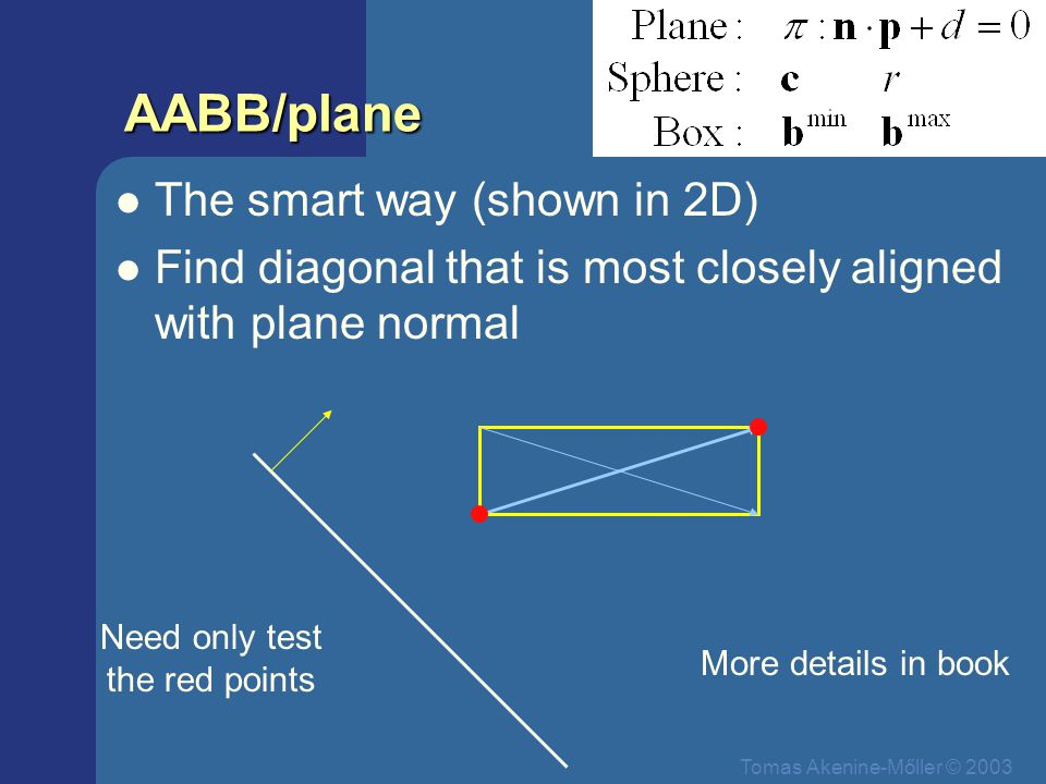 Tomas Akenine-Mőller © 2003 AABB/plane The smart way (shown in 2D) Find diagonal that is most closely aligned with plane normal More details in book N