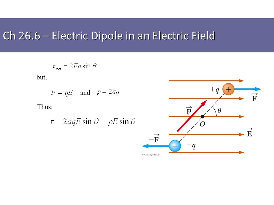 but, and Thus: Ch 26.6 – Electric Dipole in an Electric Field