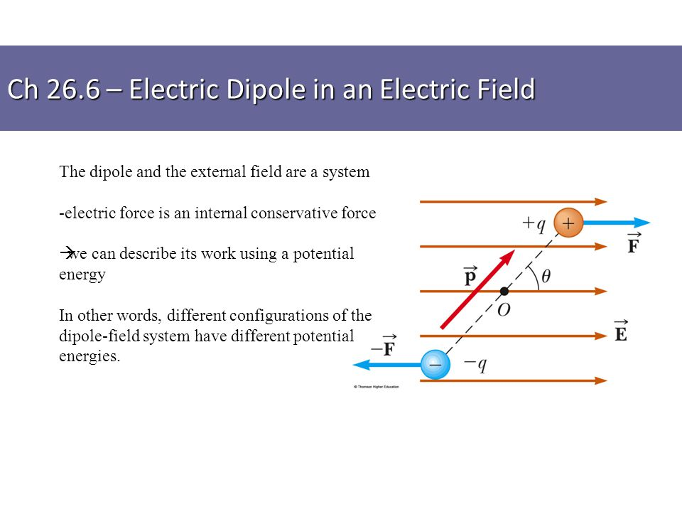 The dipole and the external field are a system -electric force is an internal conservative force  we can describe its work using a potential energy I