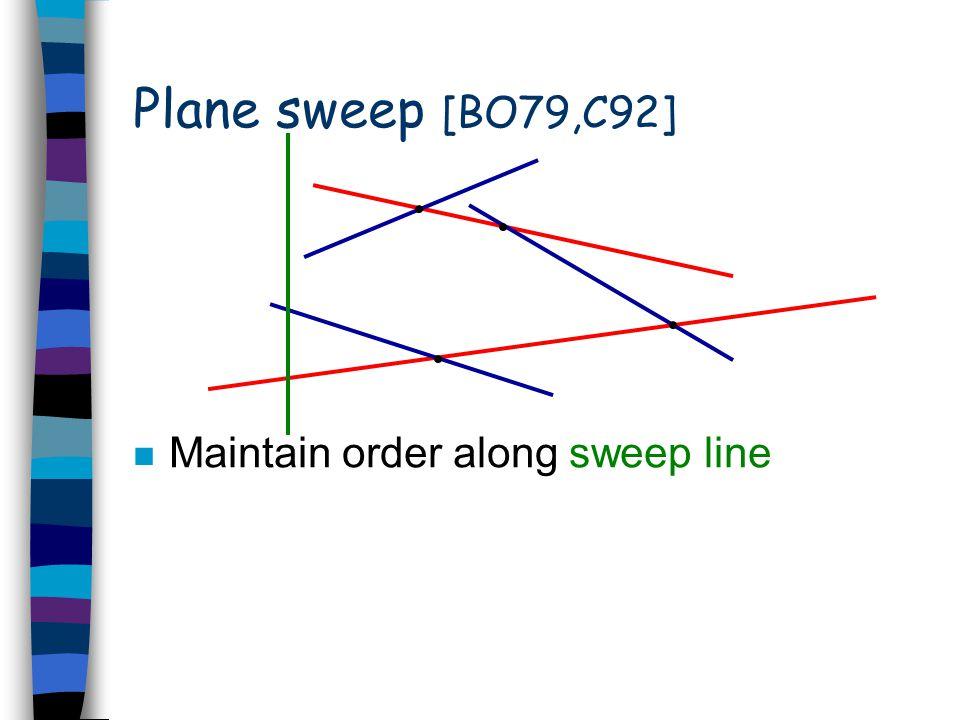 Plane sweep [BO79,C92] n Maintain order along sweep line
