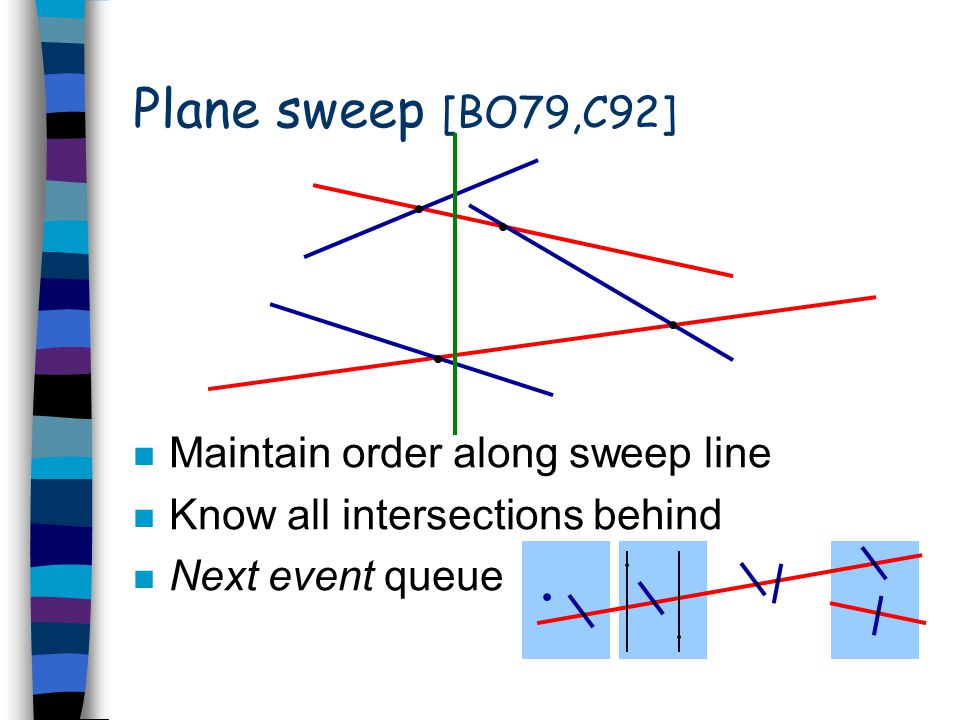 n Maintain order along sweep line n Know all intersections behind n Next event queue Plane sweep [BO79,C92]