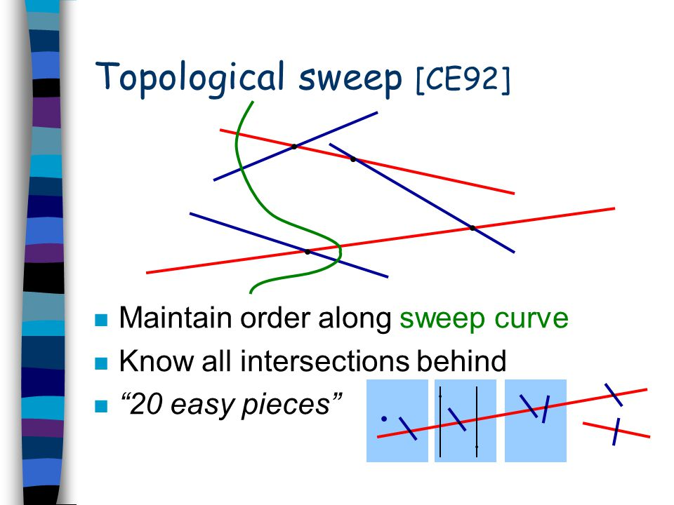 Topological sweep [CE92] n Maintain order along sweep curve n Know all intersections behind