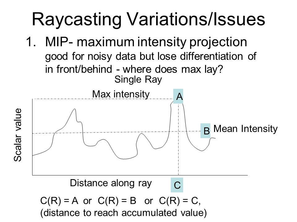 Raycasting Variations/Issues 1.MIP- maximum intensity projection good for noisy data but lose differentiation of in front/behind - where does max lay?