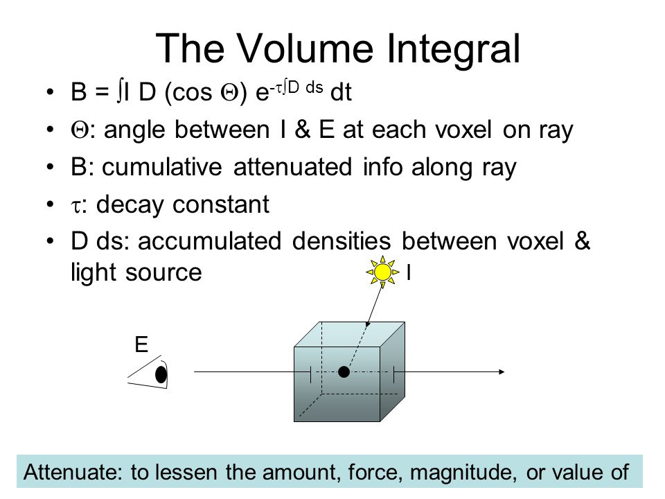 The Volume Integral B = ∫I D (cos  ) e -  ∫D ds dt  : angle between I & E at each voxel on ray B: cumulative attenuated info along ray  : decay co